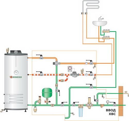 Разводка воды в частном доме и схема водоснабжения от