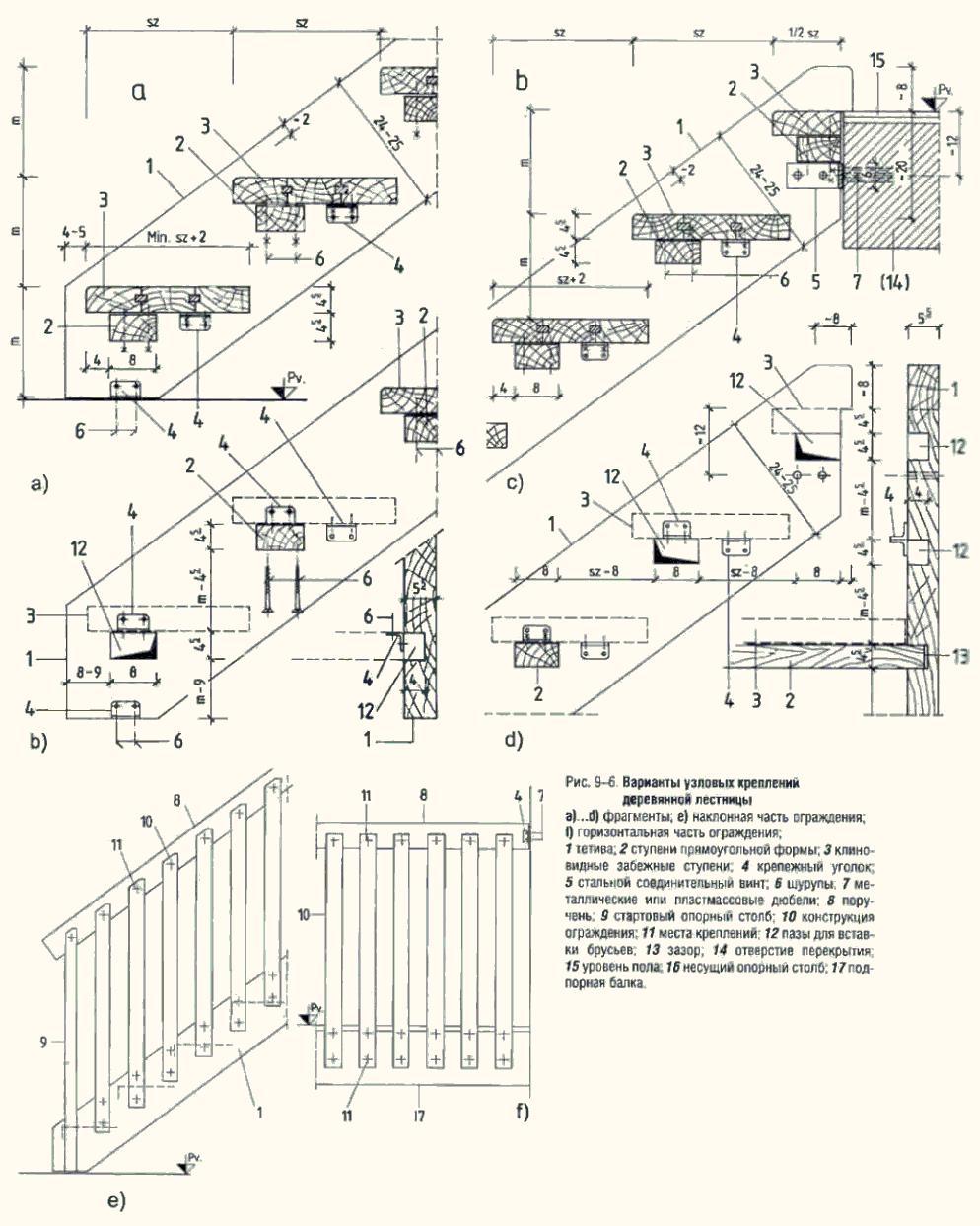 Чертежи деревянных лестниц своими руками для деревянного дома 53