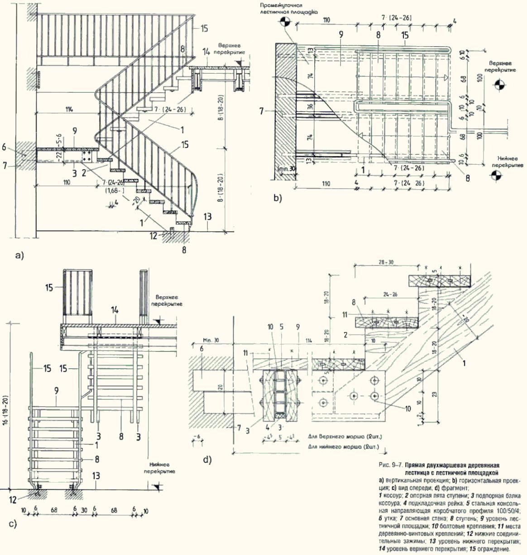 Деревянные лестницы в деревянном доме своими руками фото