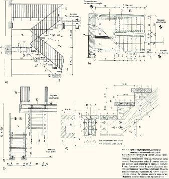 Чертеж лестницы металлические своими руками фото 926